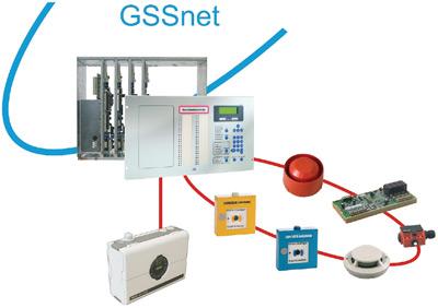e2_brandmeldesystem_gssnet1
