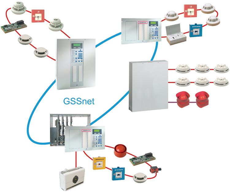 e2_brandmeldesystem_gssnet2