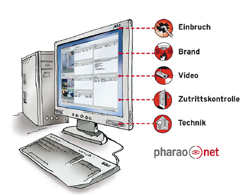 sl_pharao-net